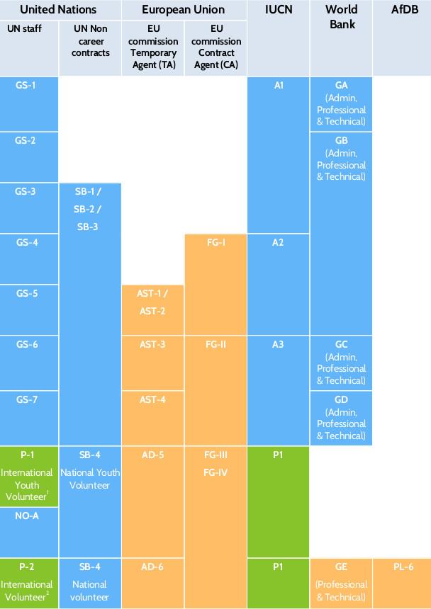 Grades table c63375607f831b283c154d10bd6f16b34de589639660491300909639483148ef